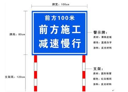 Road traffic safety management planning system